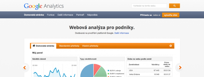 Google_Analytics1